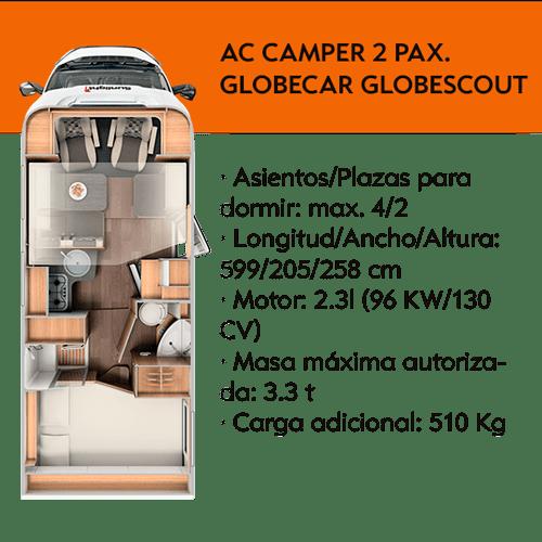 ac-camper-globecar-globescout-min